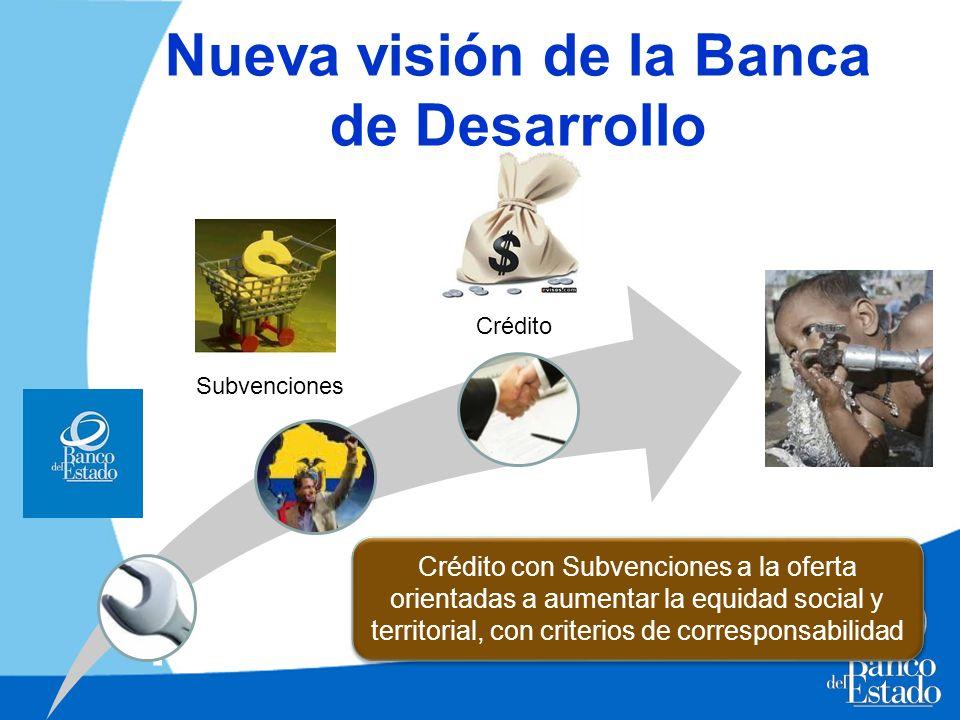 ... Subvenciones Crédito Nueva visión de la Banca de Desarrollo Crédito con Subvenciones a la oferta orientadas a aumentar la equidad social y territo