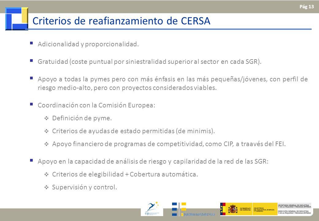 Criterios de reafianzamiento de CERSA Adicionalidad y proporcionalidad. Gratuidad (coste puntual por siniestralidad superior al sector en cada SGR). A