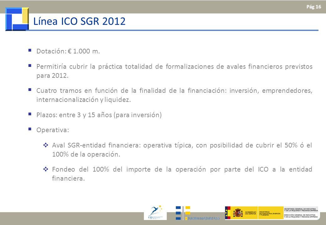 Dotación: 1.000 m. Permitiría cubrir la práctica totalidad de formalizaciones de avales financieros previstos para 2012. Cuatro tramos en función de l