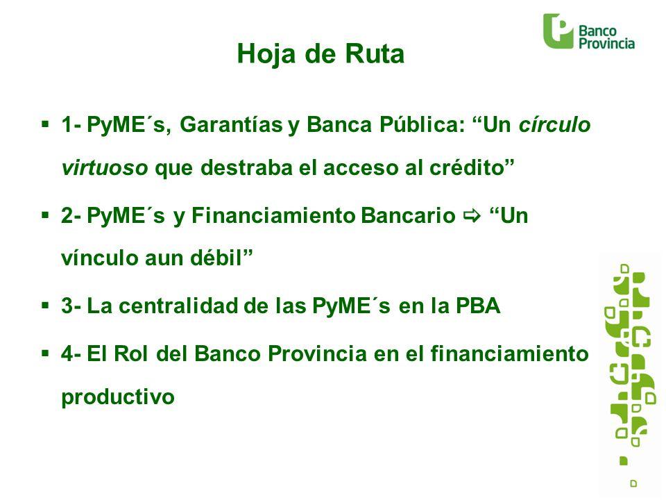 3 1- PyME´s, Garantías y Banca Pública Rol de las garantías Llave que destraba el acceso al crédito y ensancha la base de Pymes en el circuito financiero formal.