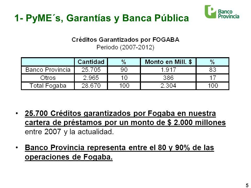 6 2- PyME´s y Financiamiento Bancario: un vinculo débil Crédito / PIB = 14.5%, pero Crédito a Empresas / PIB es la mitad (7%).