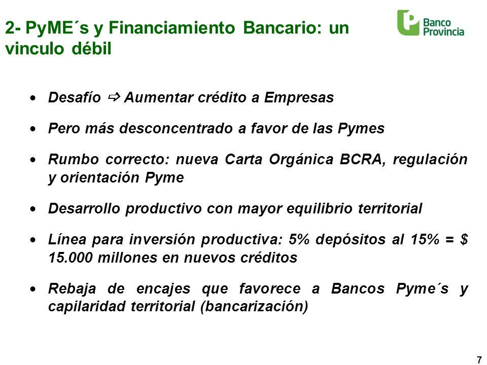 8 35% 36% 38 % 49% 35% ProductoProducto IndustrialPoblaciónEmpleoExportaciones Provincia de Buenos Aires.