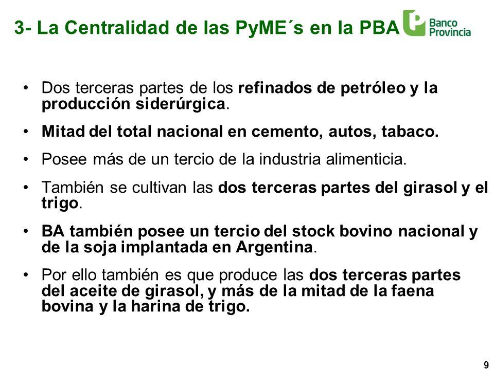 9 Dos terceras partes de los refinados de petróleo y la producción siderúrgica.