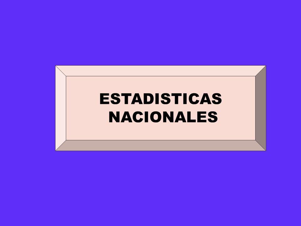 Así mismo, contar con un proceso de Extensión Participativa (M.A.G.), sistemas institucionales formales de capacitación (I.N.A.) y un ambiente promotor de los sistemas de aseguramiento de calidad (C.N.P.).