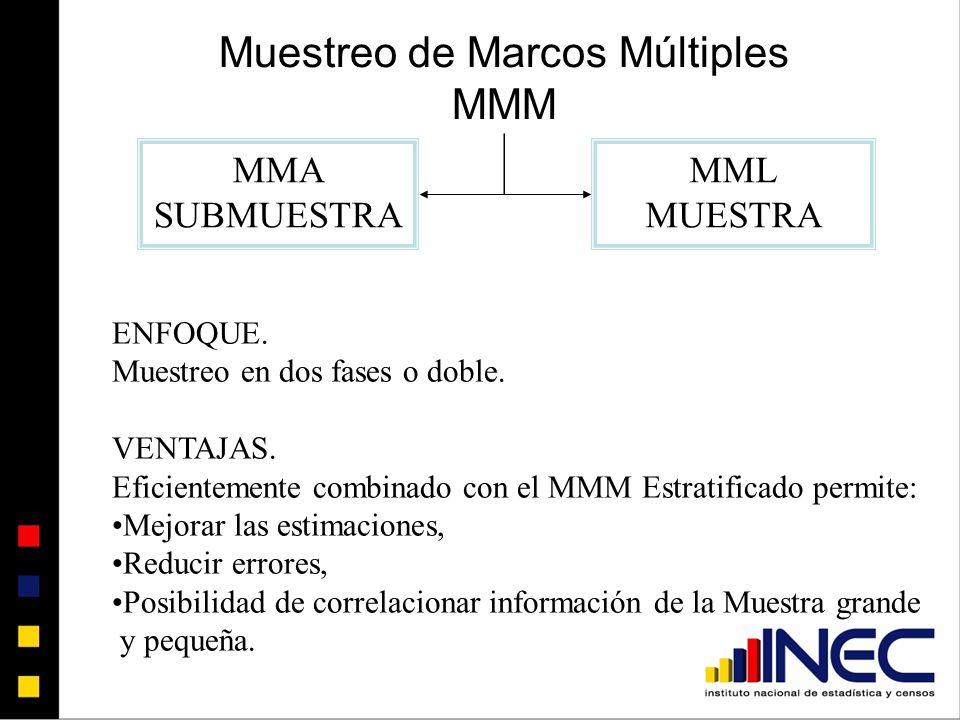 Uso del Muestreo Doble MMA SUBMUESTRA MML MUESTRA 1era.