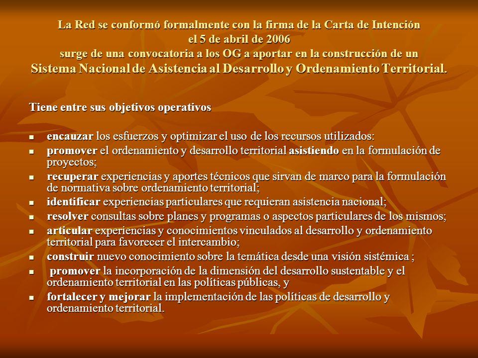 Zonificación para la gestión del desarrollo territorial.