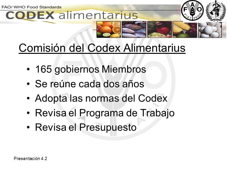 Presentación 4.2 Comisión del Codex Alimentarius 165 gobiernos Miembros Se reúne cada dos años Adopta las normas del Codex Revisa el Programa de Traba