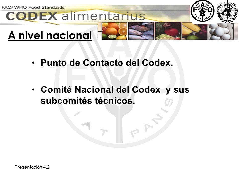 Presentación 4.2 A nivel nacional Punto de Contacto del Codex. Comité Nacional del Codex y sus subcomités técnicos.