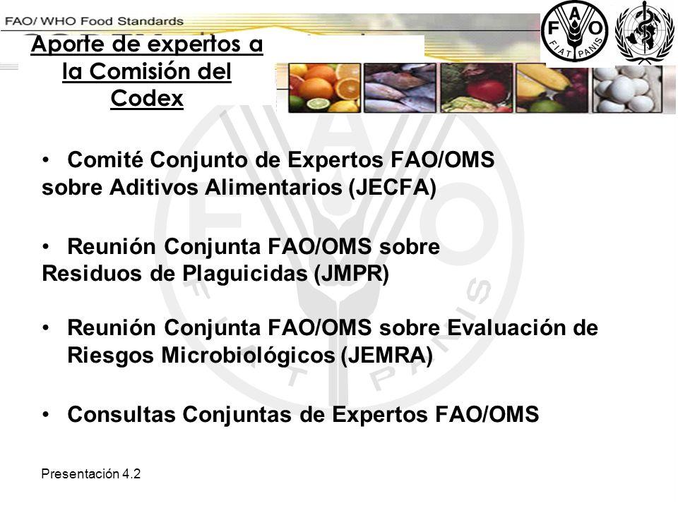 Presentación 4.2 Aporte de expertos a la Comisión del Codex Comité Conjunto de Expertos FAO/OMS sobre Aditivos Alimentarios (JECFA) Reunión Conjunta F