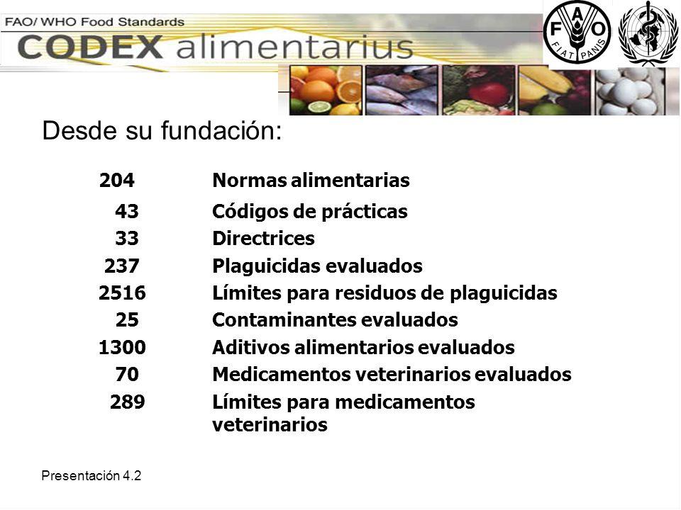 Presentación 4.2 Desde su fundación: 204Normas alimentarias 43Códigos de prácticas 33Directrices 237 Plaguicidas evaluados 2516 Límites para residuos