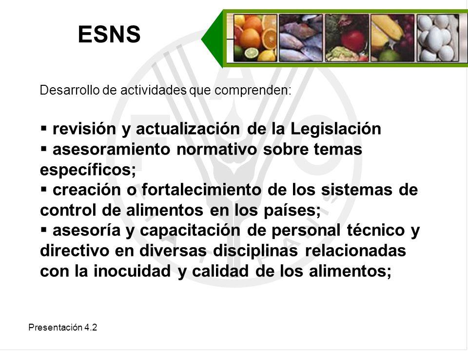 Presentación 4.2 Desarrollo de actividades que comprenden: armonización de los reglamentos y normas alimentarias con el Codex y otros instrumentos normativos internacionales; realización de estudios e investigación aplicada sobre temas específicos relacionados con los alimentos.