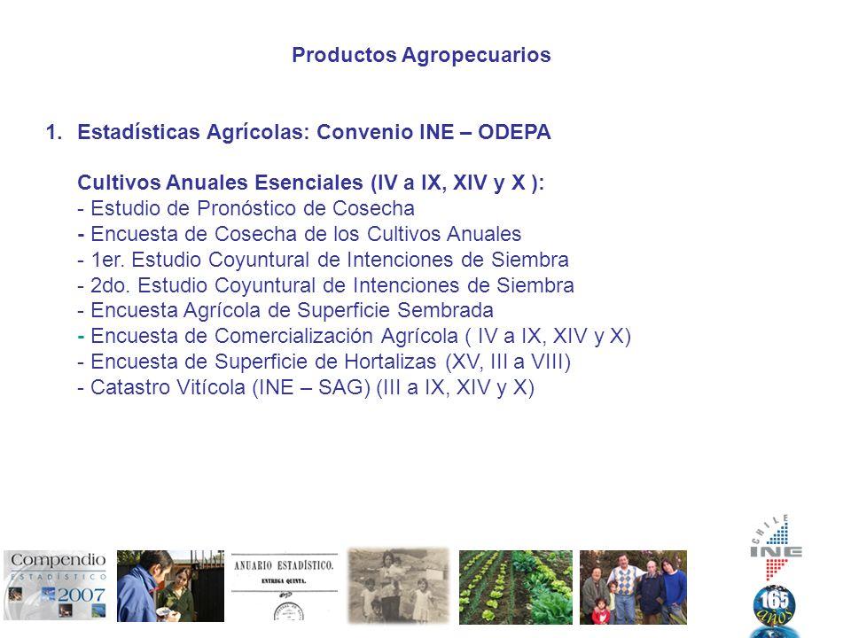 Productos Agropecuarios 1.Estadísticas Agrícolas: Convenio INE – ODEPA Cultivos Anuales Esenciales (IV a IX, XIV y X ): - Estudio de Pronóstico de Cosecha - Encuesta de Cosecha de los Cultivos Anuales - 1er.