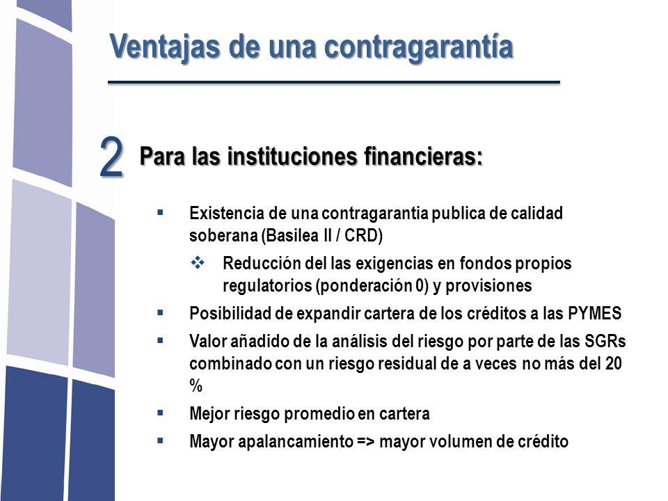 Para las instituciones financieras: Ventajas de una contragarantía 2 Existencia de una contragarantia publica de calidad soberana (Basilea II / CRD) R