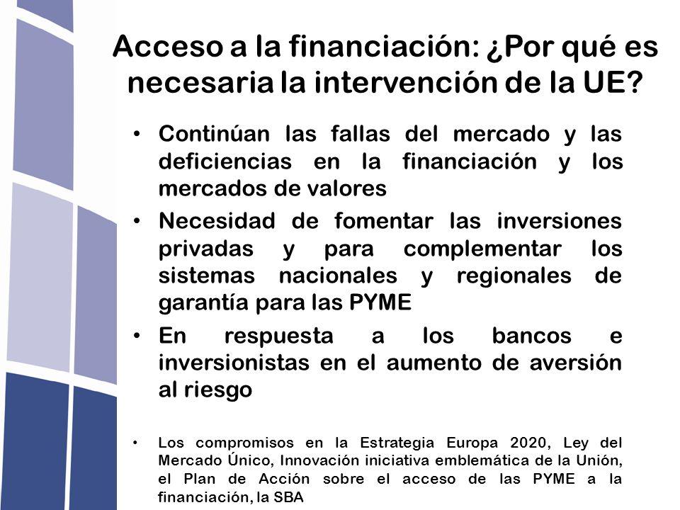 Acceso a la financiación: ¿Por qué es necesaria la intervención de la UE? Continúan las fallas del mercado y las deficiencias en la financiación y los
