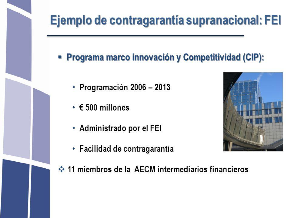 Programa marco innovación y Competitividad (CIP): Programa marco innovación y Competitividad (CIP): Programación 2006 – 2013 500 millones Administrado