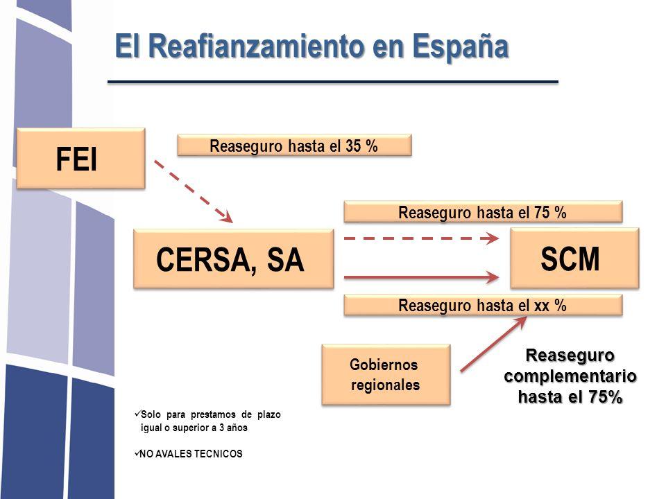 FEI CERSA, SA SCM Gobiernos regionales Gobiernos regionales Reaseguro hasta el 35 % Reaseguro hasta el 75 % Reaseguro hasta el xx % Reaseguro compleme
