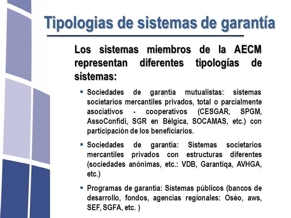 Tipologias de sistemas de garantía Los sistemas miembros de la AECM representan diferentes tipologías de sistemas: Sociedades de garantía mutualistas: