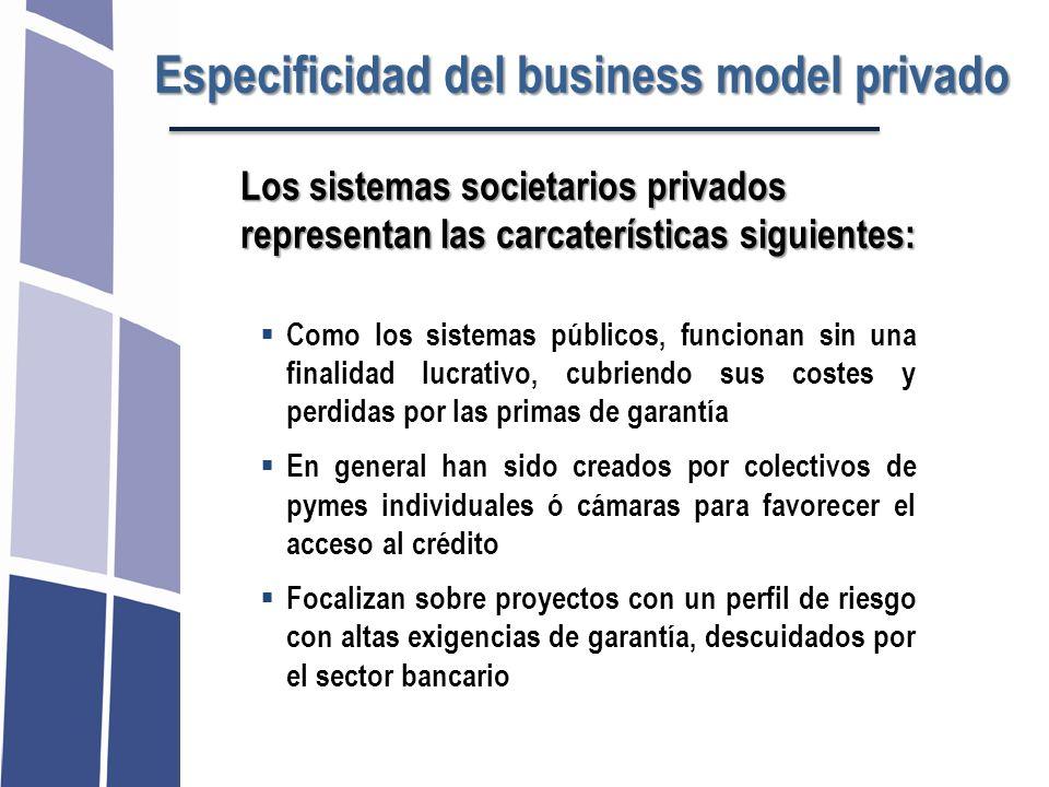 Especificidad del business model privado Los sistemas societarios privados representan las carcaterísticas siguientes: Como los sistemas públicos, fun