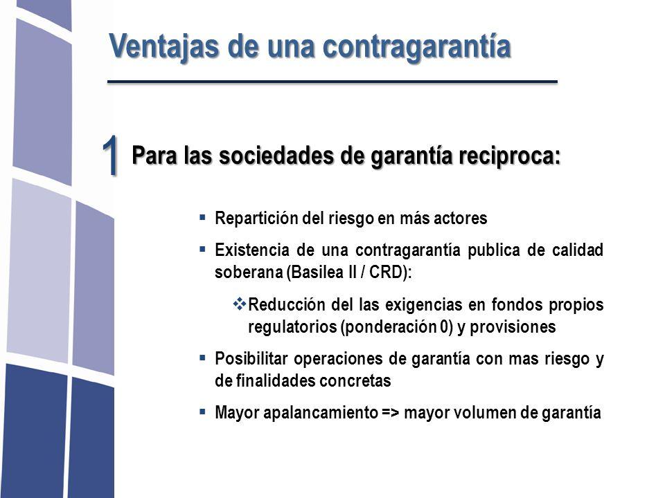 Ventajas de una contragarantía Para las sociedades de garantía reciproca: Repartición del riesgo en más actores Existencia de una contragarantía publi