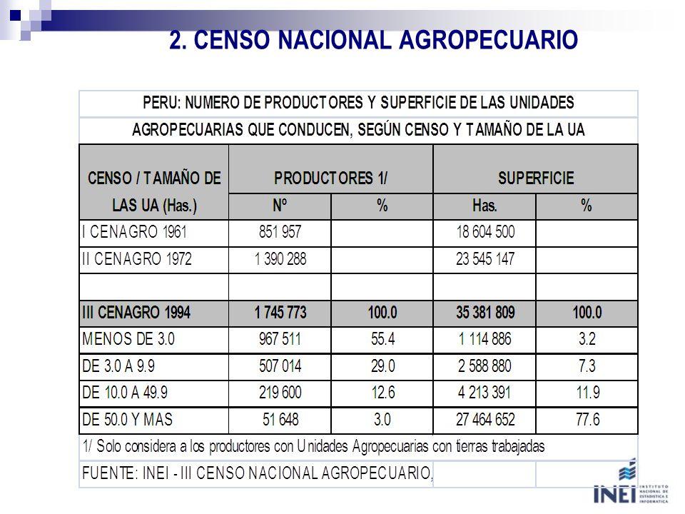 2. CENSO NACIONAL AGROPECUARIO