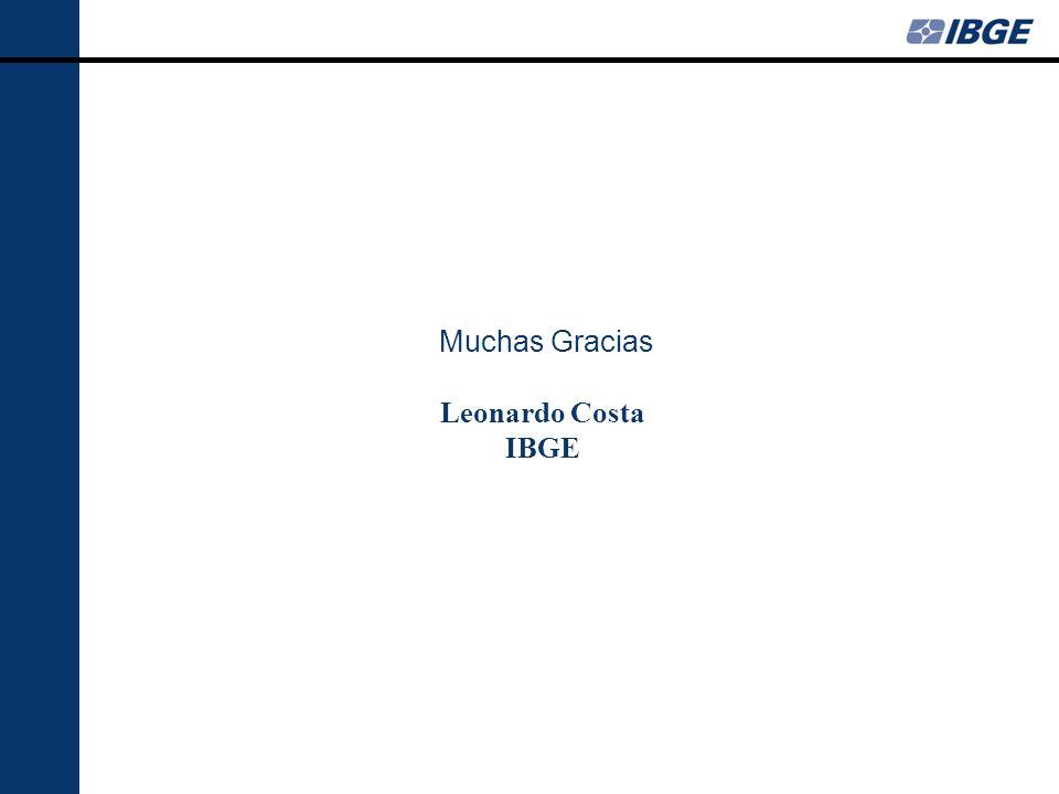 Muchas Gracias Leonardo Costa IBGE