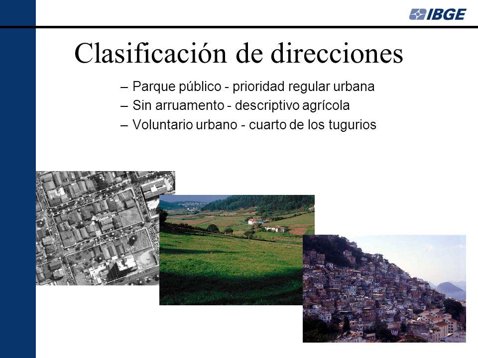 Clasificación de direcciones –Parque público - prioridad regular urbana –Sin arruamento - descriptivo agrícola –Voluntario urbano - cuarto de los tugu