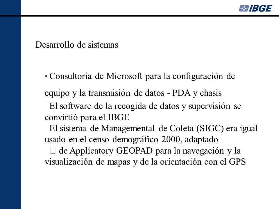 Desarrollo de sistemas Consultoria de Microsoft para la configuración de equipo y la transmisión de datos - PDA y chasis El software de la recogida de