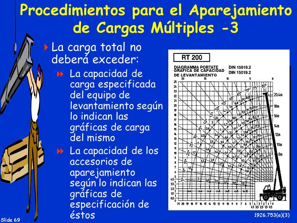 MAK 1/02 Slide 69 Procedimientos para el Aparejamiento de Cargas Múltiples -3 La carga total no deberá exceder: La capacidad de carga especificada del