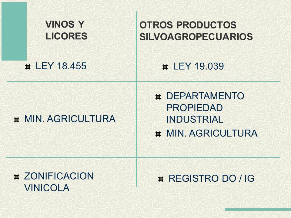 VINOS Y LICORES LEY 19.039 OTROS PRODUCTOS SILVOAGROPECUARIOS LEY 18.455 DEPARTAMENTO PROPIEDAD INDUSTRIAL MIN. AGRICULTURA ZONIFICACION VINICOLA REGI