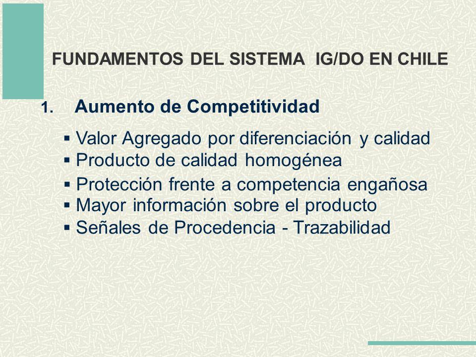 1. Aumento de Competitividad FUNDAMENTOS DEL SISTEMA IG/DO EN CHILE Valor Agregado por diferenciación y calidad Protección frente a competencia engaño