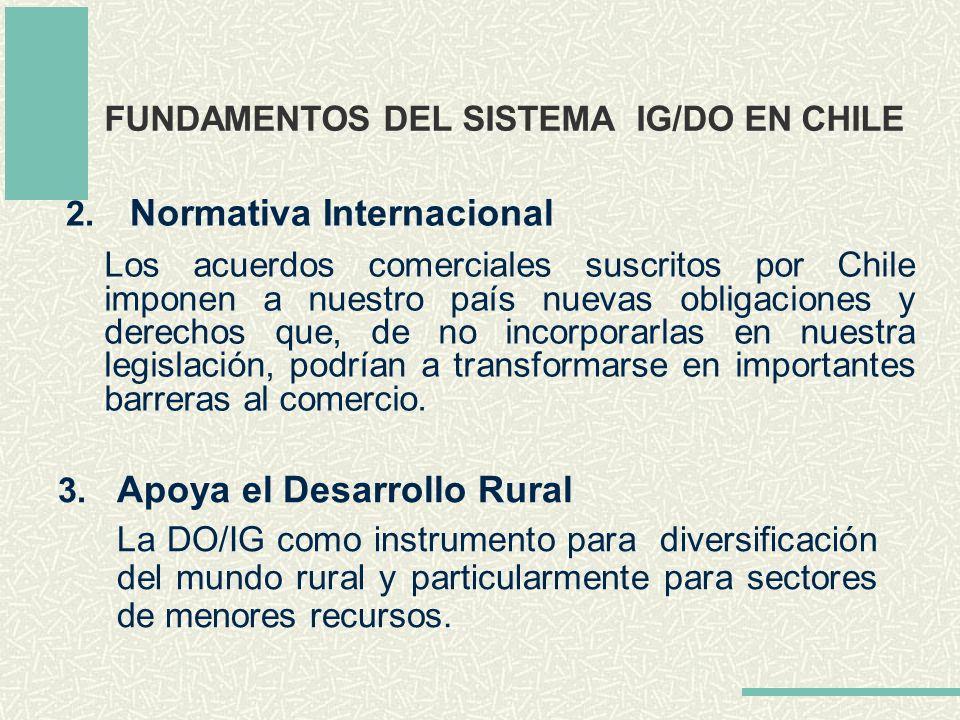 2. Normativa Internacional 3. Apoya el Desarrollo Rural La DO/IG como instrumento para diversificación del mundo rural y particularmente para sectores
