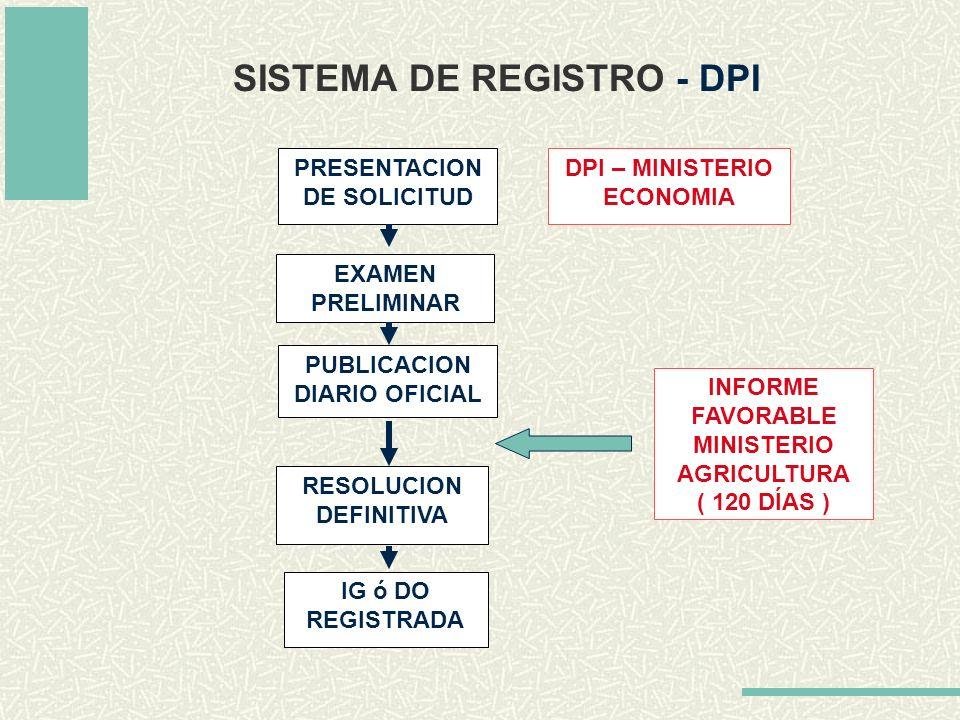 SISTEMA DE REGISTRO - DPI IG ó DO REGISTRADA PRESENTACION DE SOLICITUD EXAMEN PRELIMINAR PUBLICACION DIARIO OFICIAL RESOLUCION DEFINITIVA INFORME FAVO
