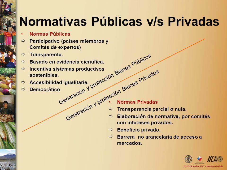 Normativas Públicas v/s Privadas Normas Privadas Transparencia parcial o nula. Elaboración de normativa, por comités con intereses privados. Beneficio