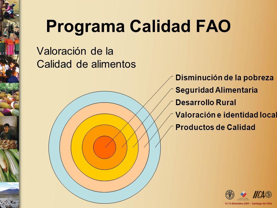 Programa Calidad FAO Valoración de la Calidad de alimentos Disminución de la pobreza Seguridad Alimentaria Desarrollo Rural Valoración e identidad loc