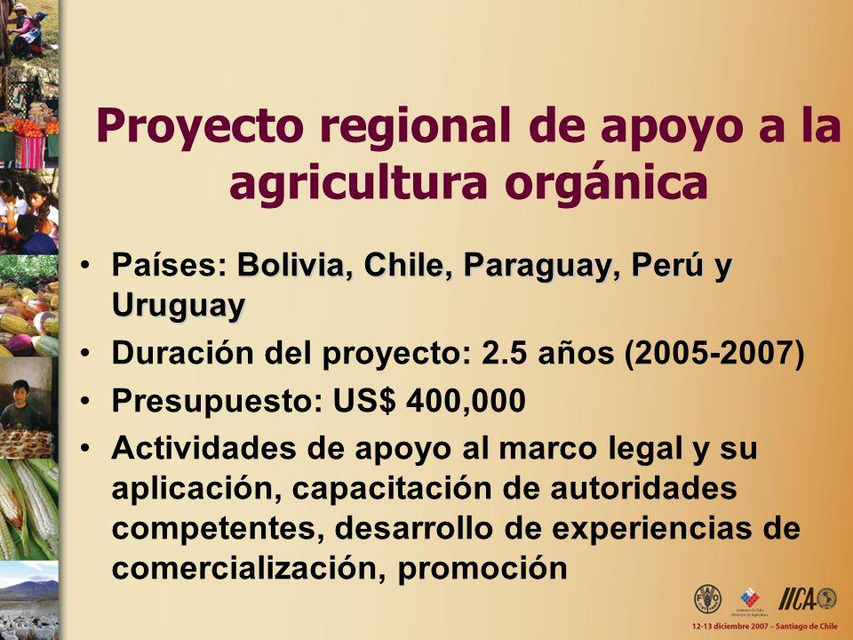 Bolivia, Chile, Paraguay, Perú y UruguayPaíses: Bolivia, Chile, Paraguay, Perú y Uruguay Duración del proyecto: 2.5 años (2005-2007) Presupuesto: US$