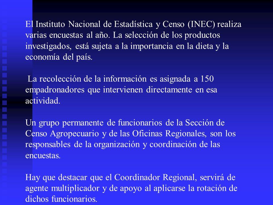 El Instituto Nacional de Estadística y Censo (INEC) realiza varias encuestas al año. La selección de los productos investigados, está sujeta a la impo
