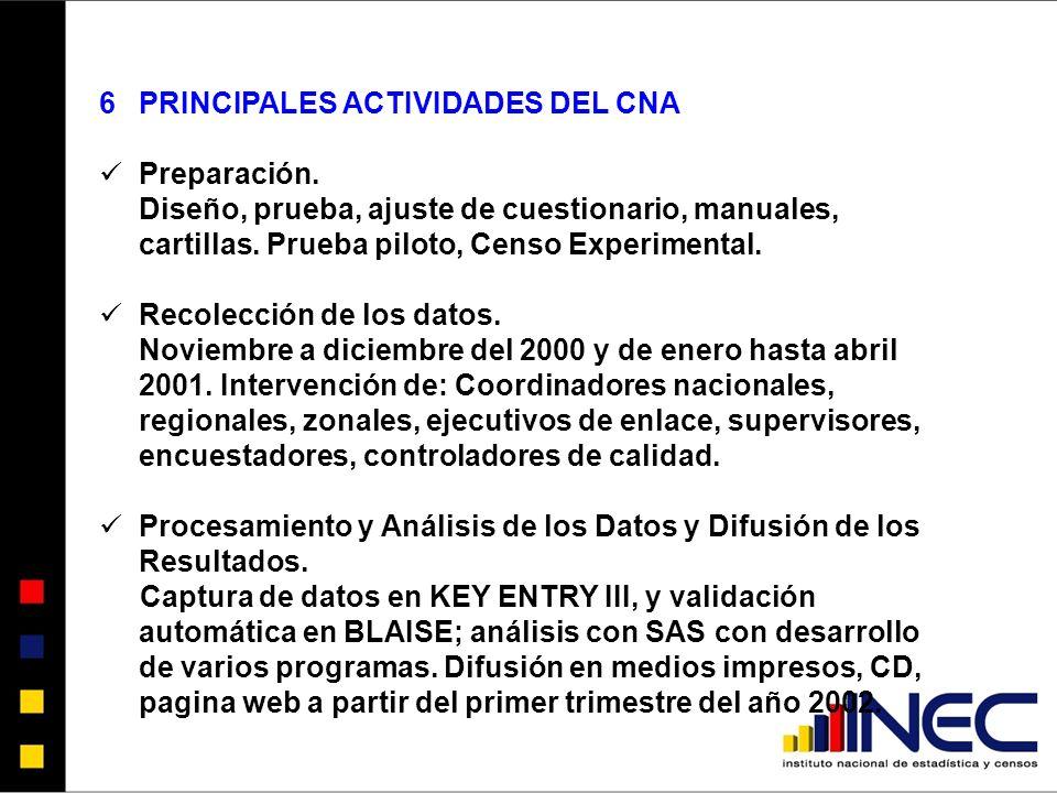 6PRINCIPALES ACTIVIDADES DEL CNA Preparación.