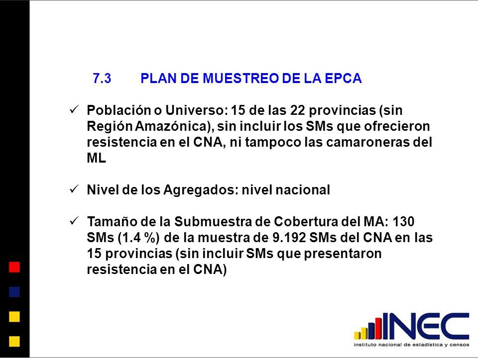 7.3PLAN DE MUESTREO DE LA EPCA Población o Universo: 15 de las 22 provincias (sin Región Amazónica), sin incluir los SMs que ofrecieron resistencia en el CNA, ni tampoco las camaroneras del ML Nivel de los Agregados: nivel nacional Tamaño de la Submuestra de Cobertura del MA: 130 SMs (1.4 %) de la muestra de 9.192 SMs del CNA en las 15 provincias (sin incluir SMs que presentaron resistencia en el CNA)