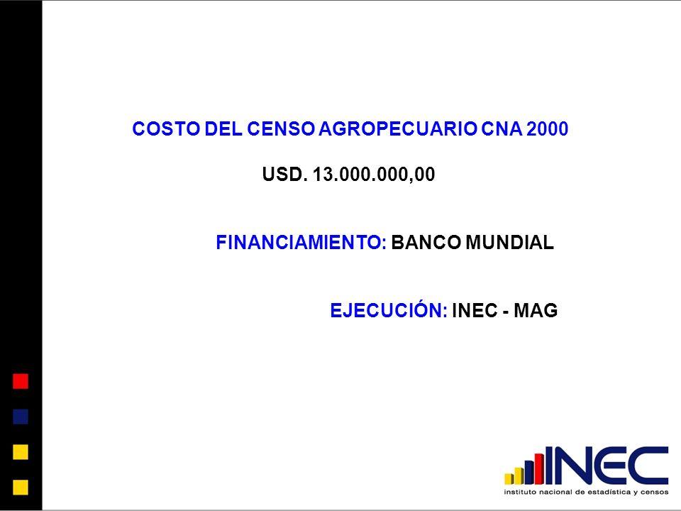 COSTO DEL CENSO AGROPECUARIO CNA 2000 USD.