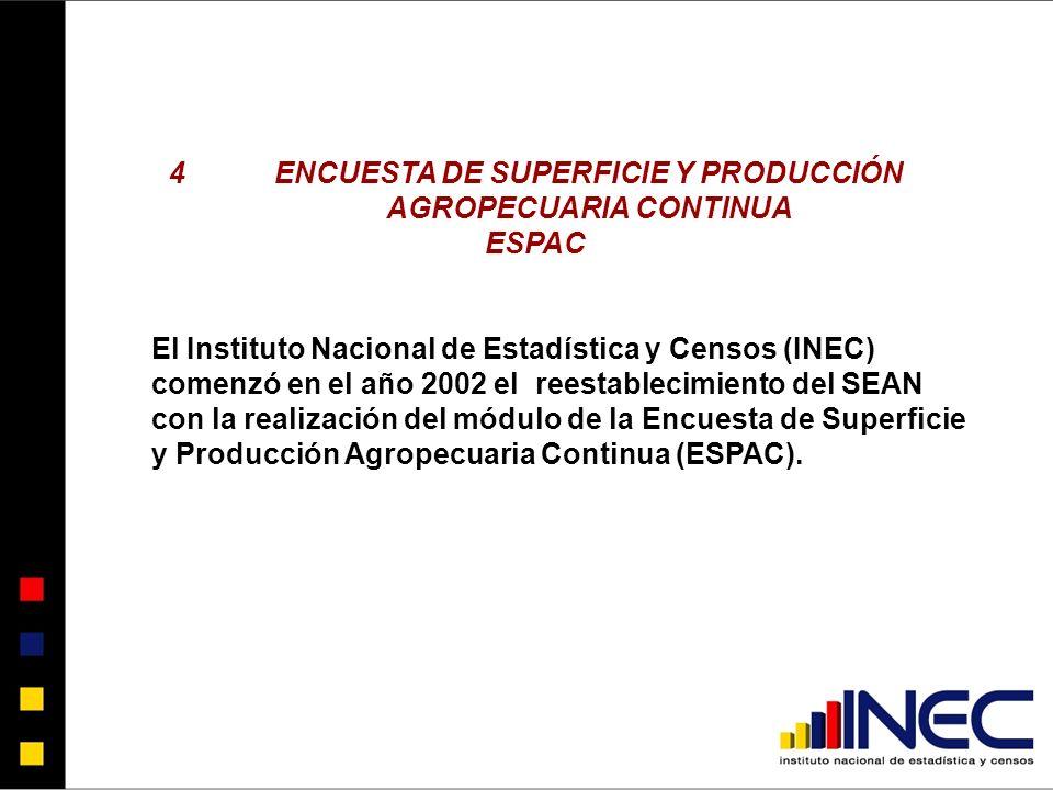 El Instituto Nacional de Estadística y Censos (INEC) comenzó en el año 2002 el reestablecimiento del SEAN con la realización del módulo de la Encuesta de Superficie y Producción Agropecuaria Continua (ESPAC).