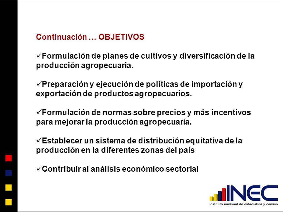 Continuación … OBJETIVOS Formulación de planes de cultivos y diversificación de la producción agropecuaria.