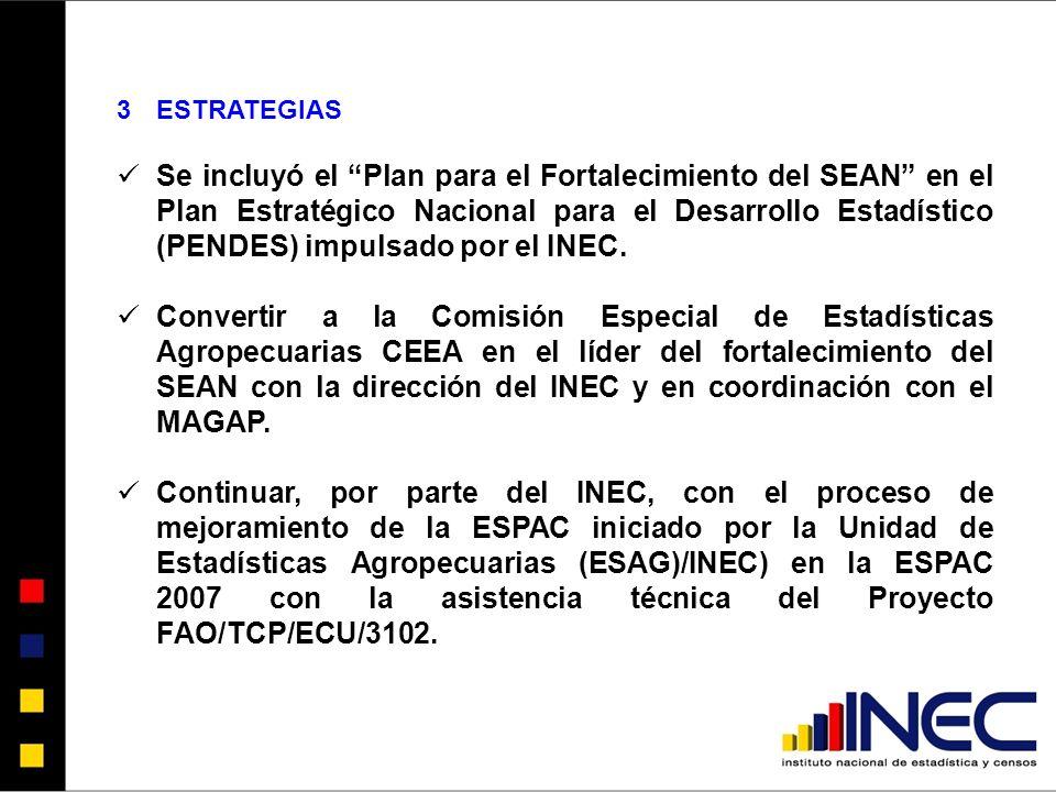 3ESTRATEGIAS Se incluyó el Plan para el Fortalecimiento del SEAN en el Plan Estratégico Nacional para el Desarrollo Estadístico (PENDES) impulsado por el INEC.