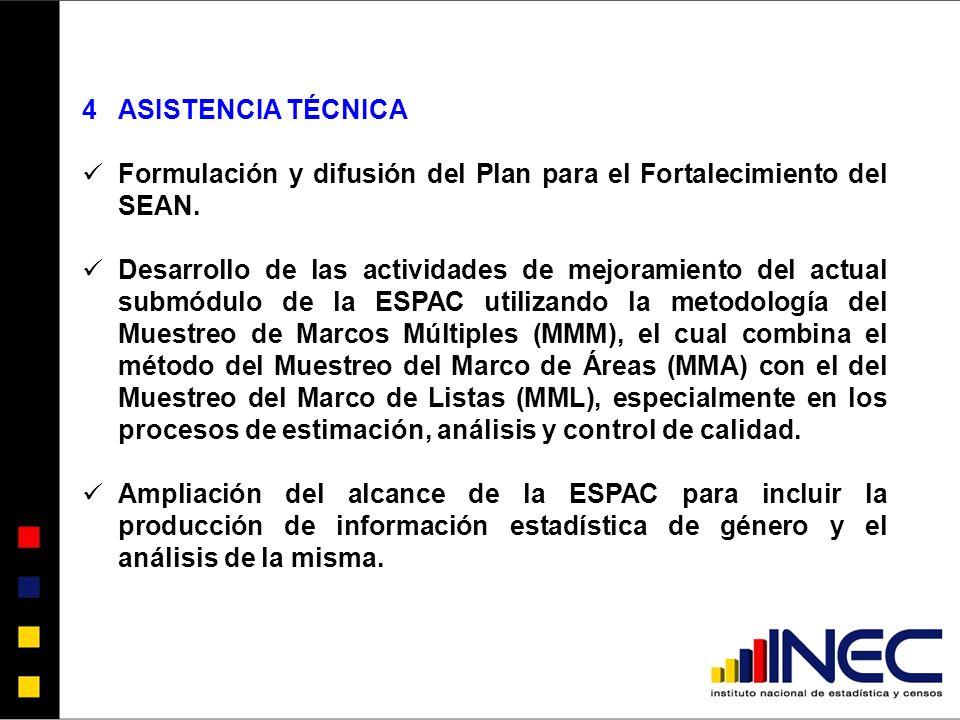 4ASISTENCIA TÉCNICA Formulación y difusión del Plan para el Fortalecimiento del SEAN.
