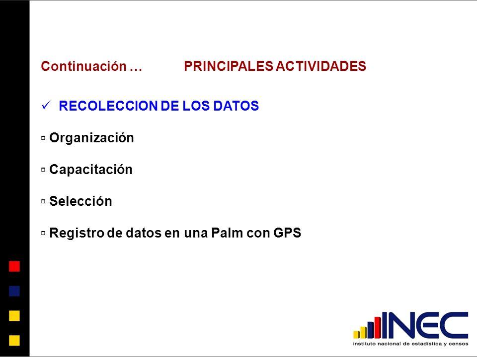 Continuación …PRINCIPALES ACTIVIDADES RECOLECCION DE LOS DATOS Organización Capacitación Selección Registro de datos en una Palm con GPS