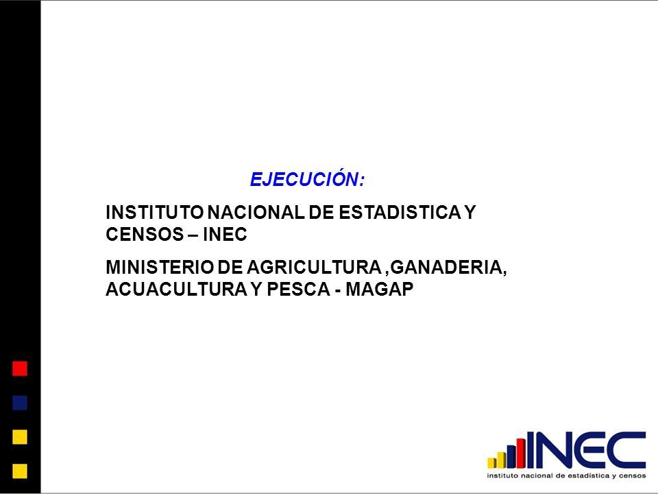 EJECUCIÓN: INSTITUTO NACIONAL DE ESTADISTICA Y CENSOS – INEC MINISTERIO DE AGRICULTURA,GANADERIA, ACUACULTURA Y PESCA - MAGAP