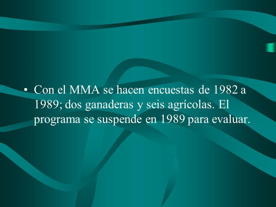 Con el MMA se hacen encuestas de 1982 a 1989; dos ganaderas y seis agrícolas.