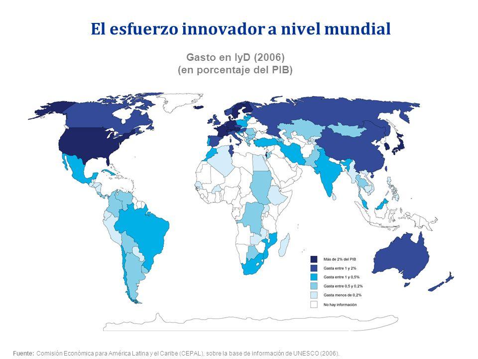 El esfuerzo innovador a nivel mundial Fuente: Comisión Económica para América Latina y el Caribe (CEPAL), sobre la base de información de UNESCO (2006