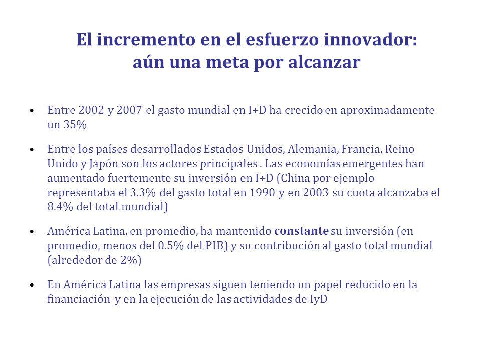 El incremento en el esfuerzo innovador: aún una meta por alcanzar Entre 2002 y 2007 el gasto mundial en I+D ha crecido en aproximadamente un 35% Entre