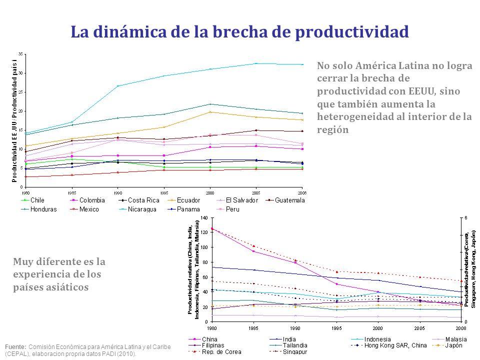 La dinámica de la brecha de productividad No solo América Latina no logra cerrar la brecha de productividad con EEUU, sino que también aumenta la hete