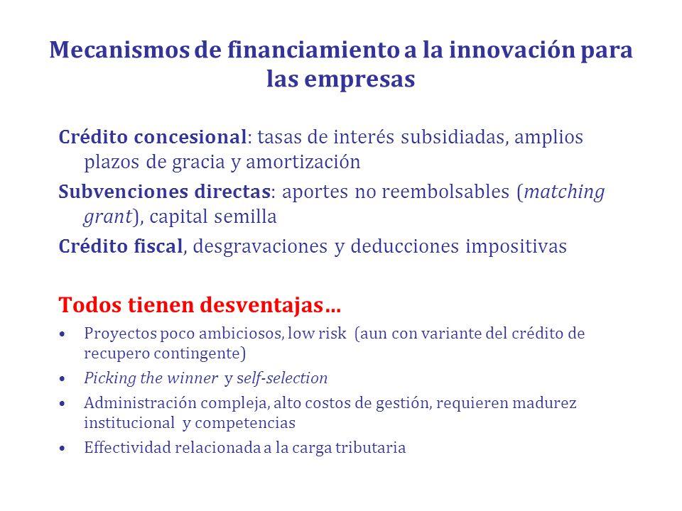 Mecanismos de financiamiento a la innovación para las empresas Crédito concesional: tasas de interés subsidiadas, amplios plazos de gracia y amortizac